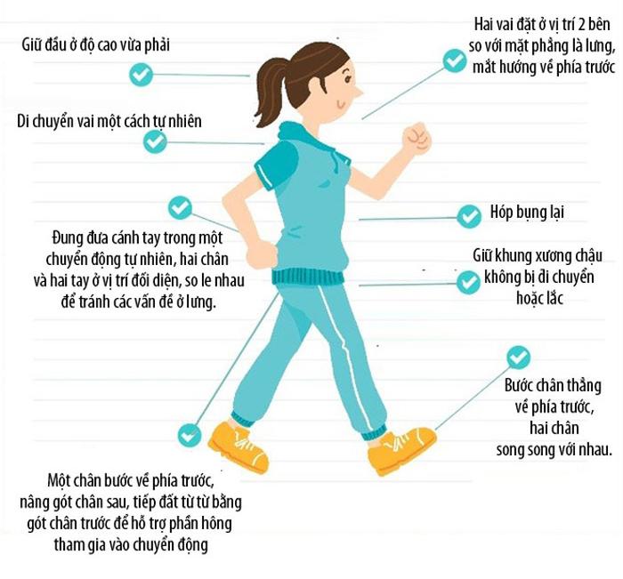 Thoát vị đĩa đệm có nên đi bộ không? Một vài lưu ý người bệnh cần quan tâm. 2