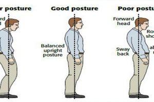 4 tư thế hàng ngày giúp cải thiện bệnh gai cột sống thắt lưng