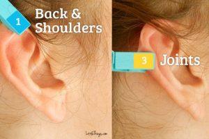 Giảm đau lưng, đau mỏi vai và đau khớp chỉ với 1 chiếc kẹp giấy