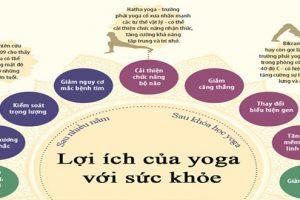 Bệnh gai cột sống có nên tập yoga? Lợi ích và những lưu ý khi luyện tập